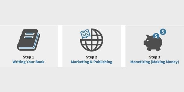 Self-Publishing success